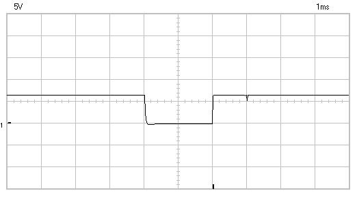 IPE-GS for extension of an injector pulse