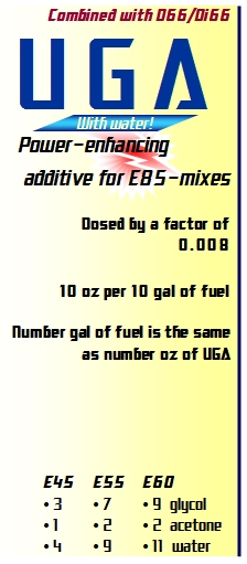 Recipes of power-increasing additives intended for E85